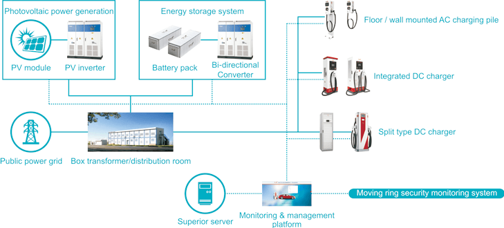 Power contactor for energy storage system and power system