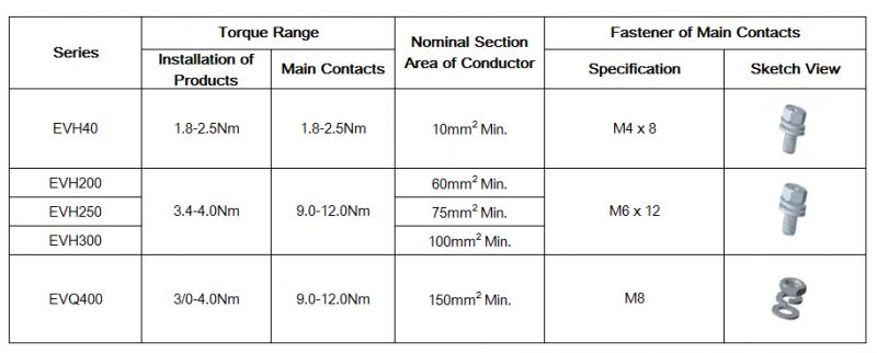 12-1500V DC contactor screw torque