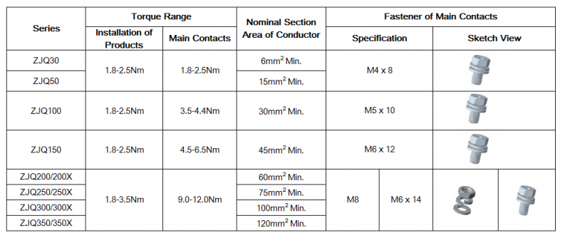 12-450V dc contactors screw torque