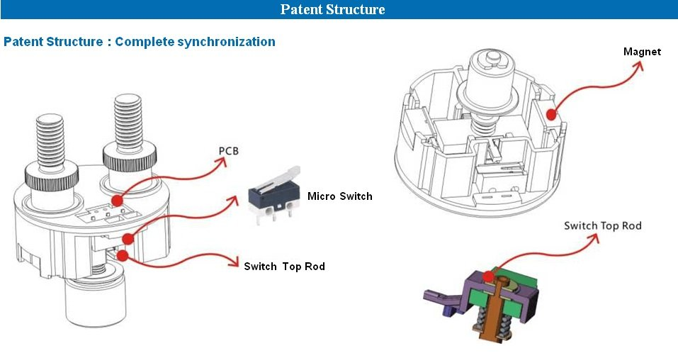 DC contactor patent structure
