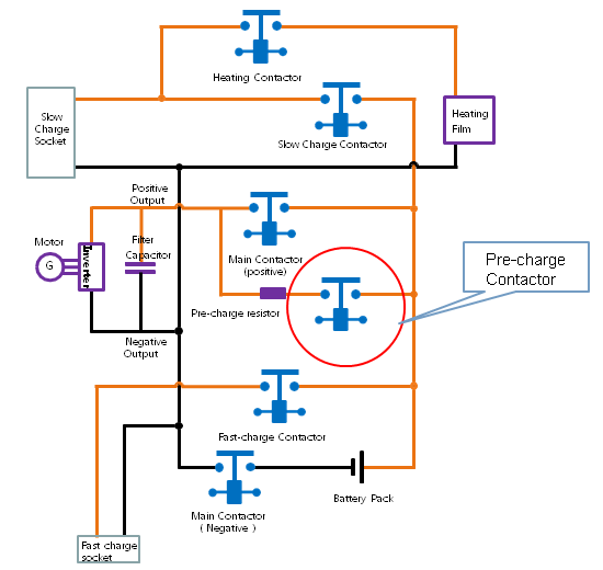 Pre-charge contactor application figure for EV